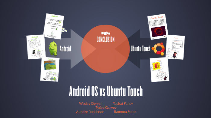 Ubuntu Touch VS Android