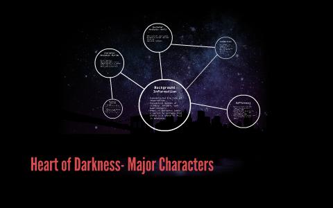 marlow character analysis