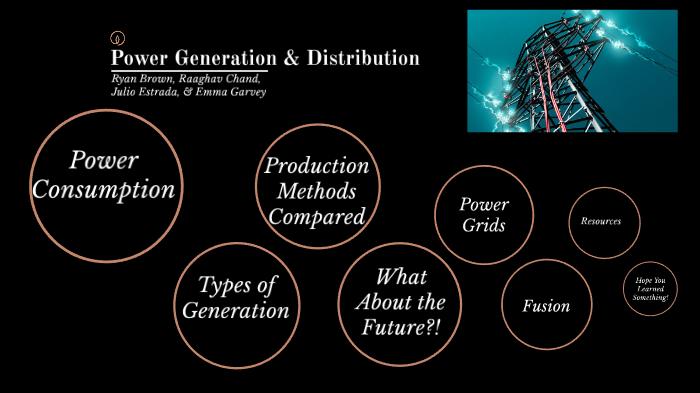 Power Generation by Emma Garvey on Prezi Next