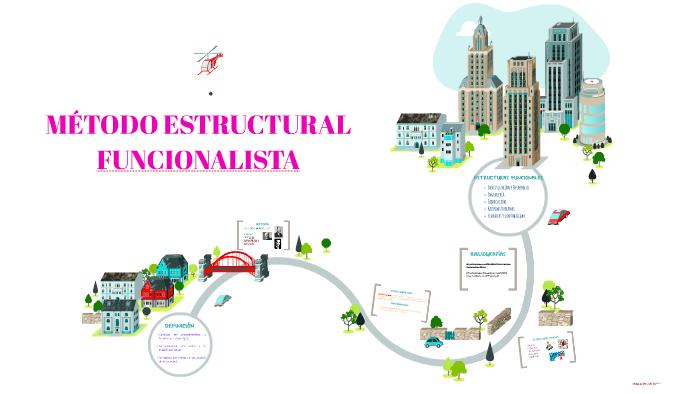 Método Estructural Funcionalista By Alejandra Almeida On Prezi