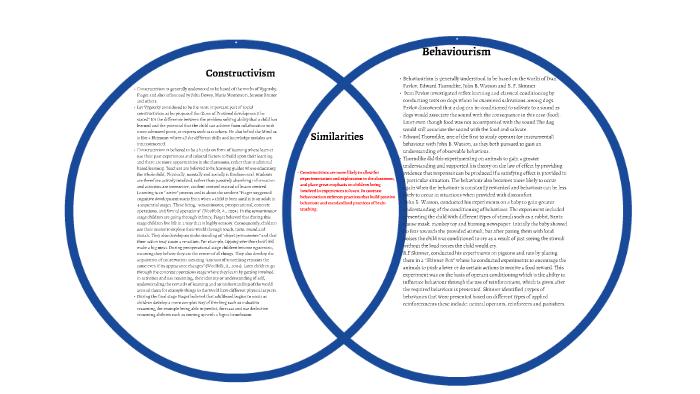difference between behaviorism and post behaviouralism
