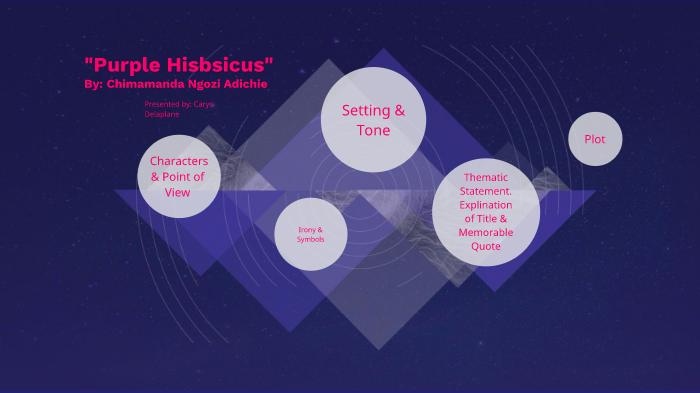 Purple Hibiscus By Carys Delaplane On Prezi Next