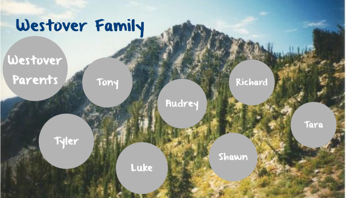 Westover Family by Cynthia Guin on Prezi Next