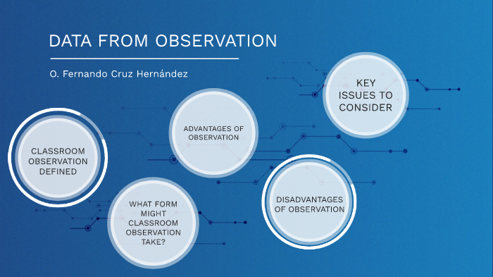classroom observation definition