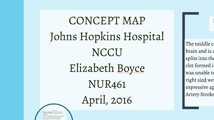 Concept Map 2, April 2016 by Elizabeth Boyce on Prezi