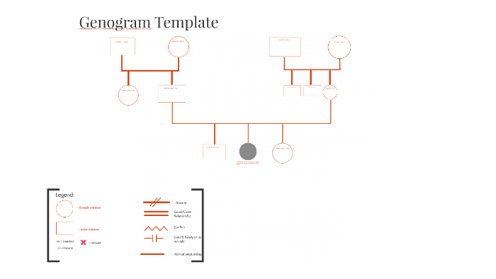 genogram template by lara madden on prezi