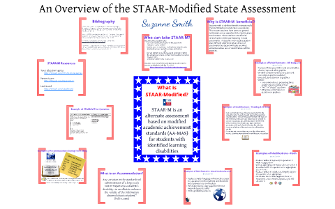 An Overview of the STAAR-Modified Stated Assessment by