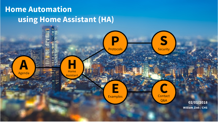 HomeAssistant by William Zink on Prezi Next