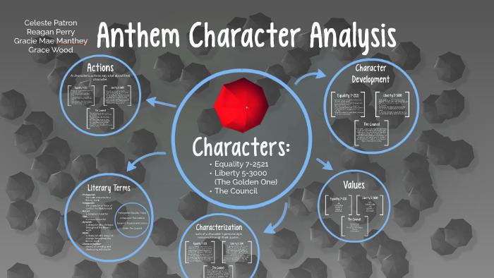anthem literary analysis