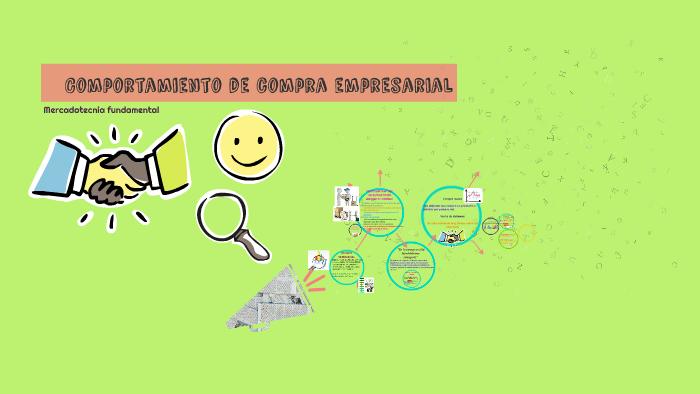 Comportamiento de compra empresarial by Alexa Núñez Méndez