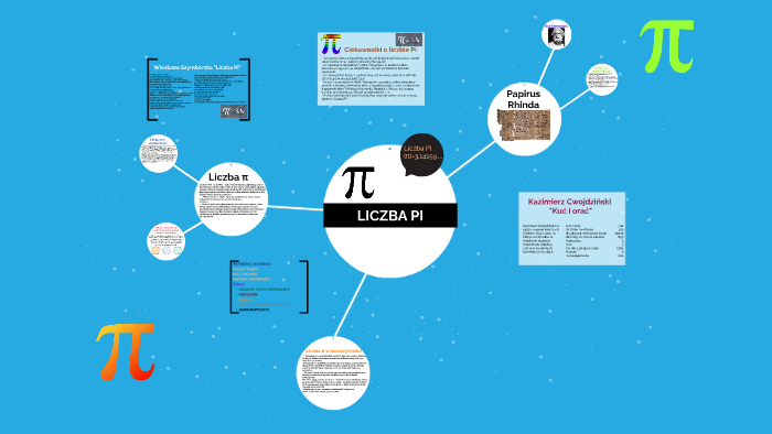 Liczba Pi By Natalia Natalia On Prezi
