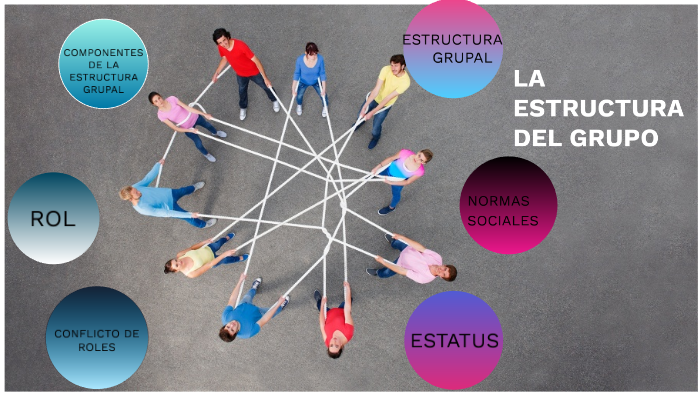 Procesos De Grupo By Andivi Martinez On Prezi Next