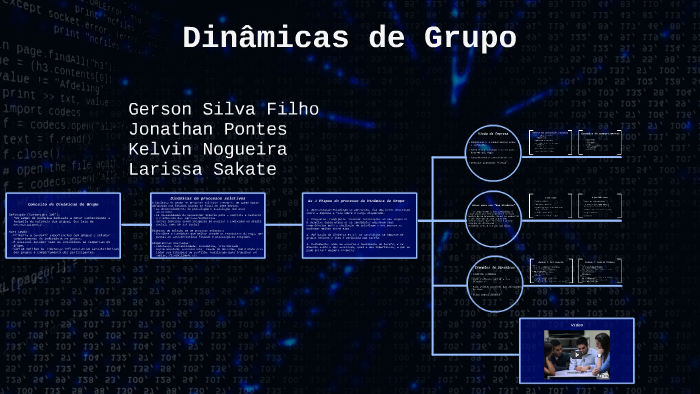 Dinâmicas De Grupo By Gerson Luis Ferreira Da Silva Filho On