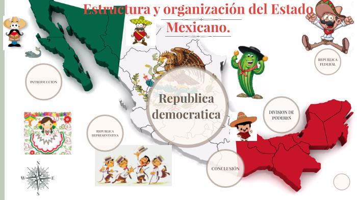 ESTRUCTURA Y ORGANIZACION DEL ESTADO MEXICANO by JUAN CARLOS ...