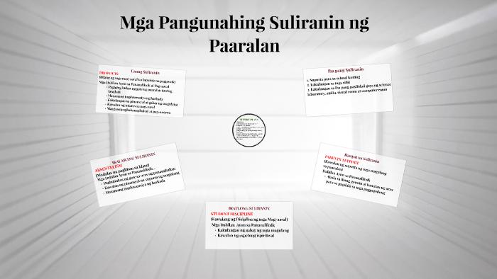 Mga Pangunahing Suliranin ng Paaralan by Dee Masterthinker