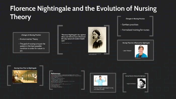 florence nightingale environmental theory of nursing