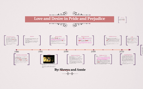 Love and Desire in Pride and Prejudice by Shreya Chandrasekar on Prezi