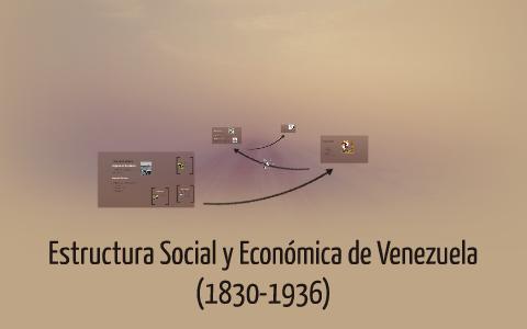 Estructura Social Y Económica 1830 1936 By Luis Jose Lares Barrera