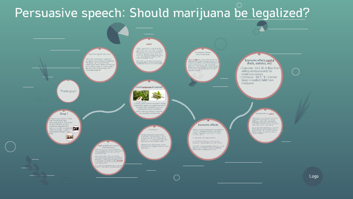 persuasive speech legalizing weed