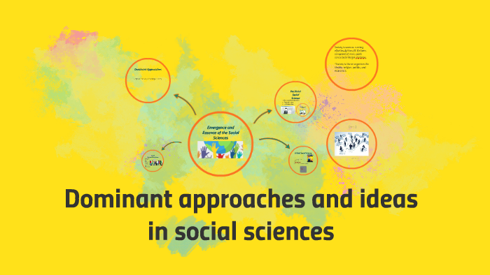 Dominant Approaches And Ideas In Social Sciences By Adrian