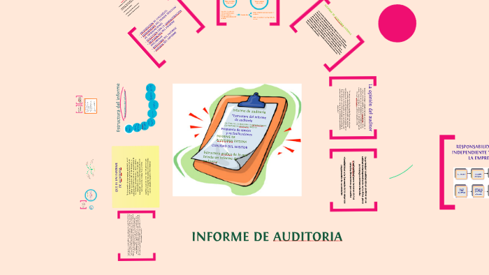 Estructura Informe Auditoria By Erica Arrieta Gallardo On Prezi