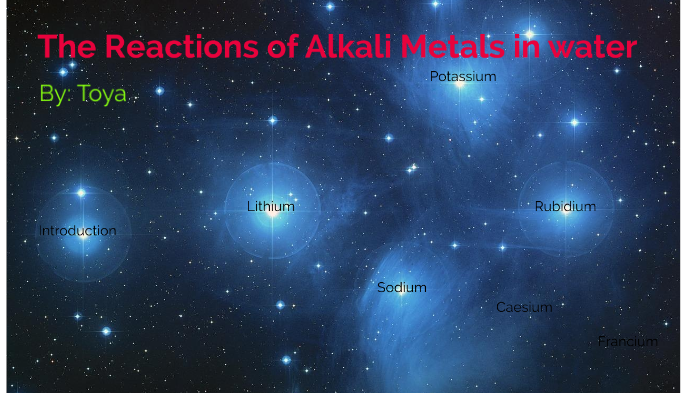 The Reactions Of Alkali Metals With Water By Toya Chotichaicharin