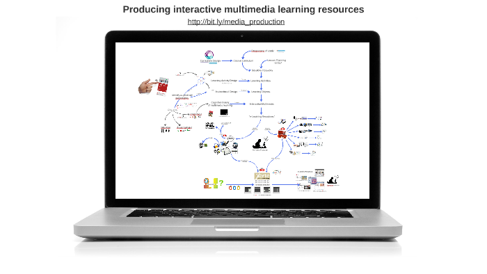 Producing Interactive Multimedia Learning Resources By Joe Nicholls