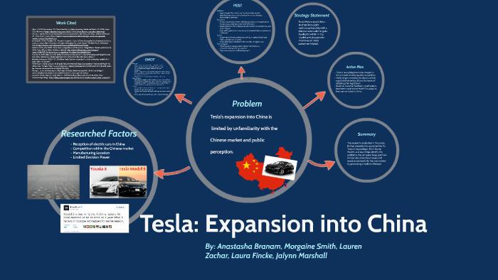Tesla: Expansion into China by Anastasha Branam on Prezi
