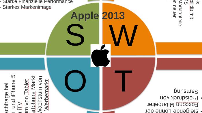 Swot Analyse Apple 2013 By Richard Senf