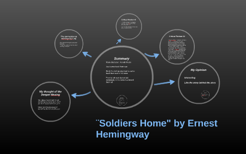 soldiers home ernest hemingway full text