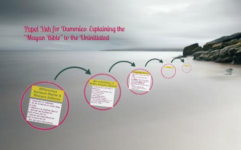 Popol Vuh for Dummies: Explaining the