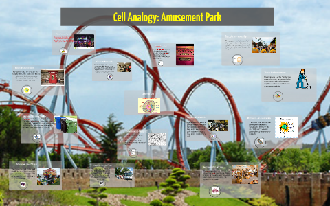 Cell Analogy Amusement Park Plant Cell By On Prezi