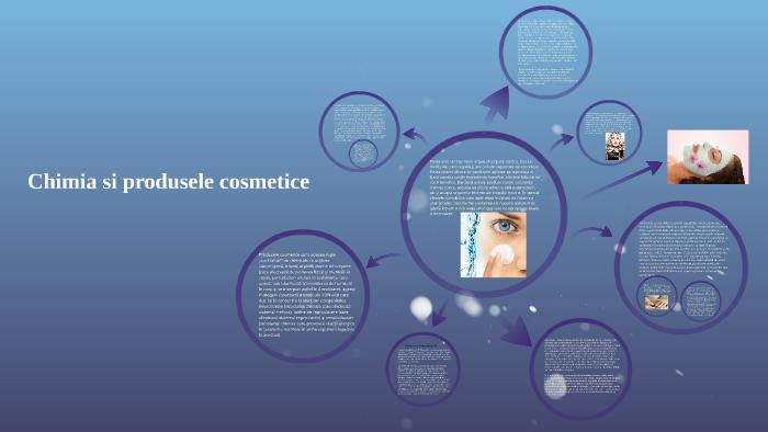 Reactii chimice cosmetice