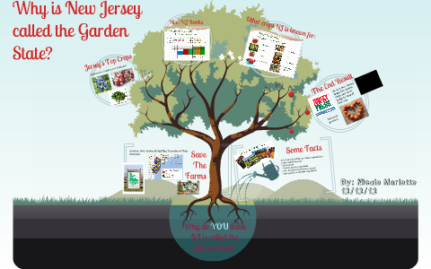 Why Is Nj Called The Garden State By Nicole Marlette