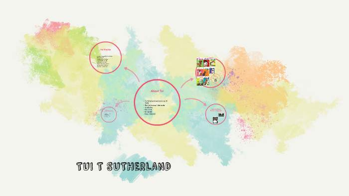 Tui T Sutherland By Ted Brow On Prezi