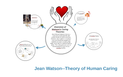 jean watson biography nursing