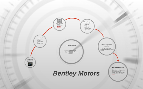 bentley motors differentiation and positioning in international markets