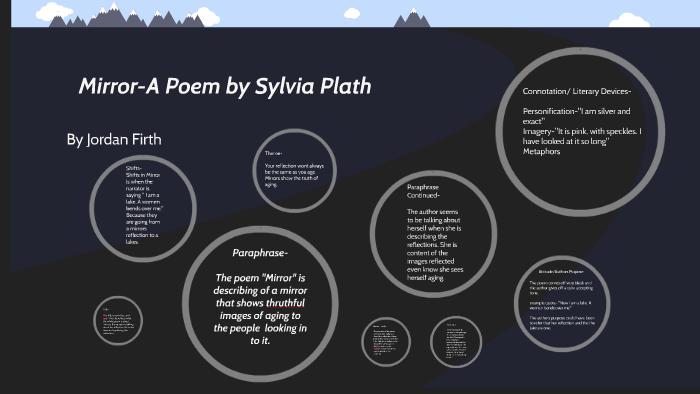 Mirror A Poem By Sylvia Plath Jordan Firth Paraphrase Of The
