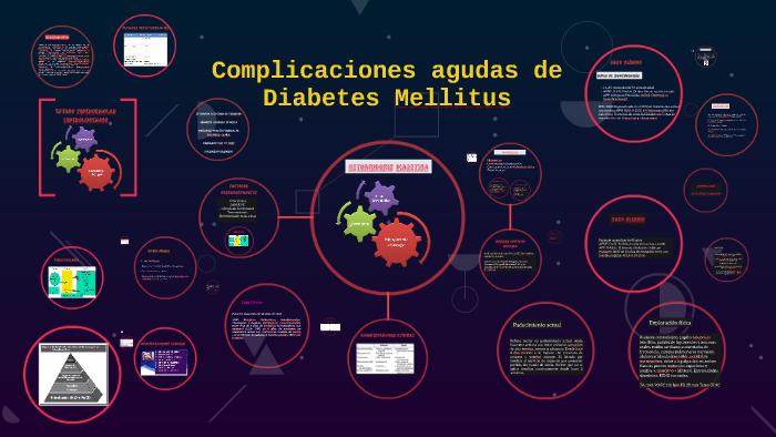 ¿Qué es el tratamiento de la diabetes diaforesis?