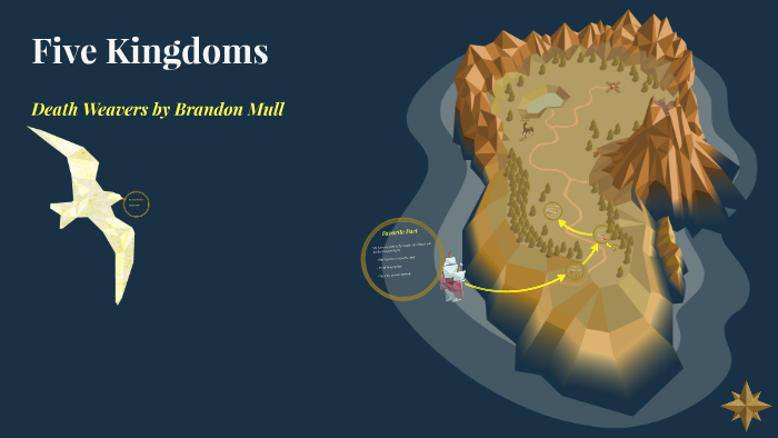 Five Kingdoms By Nate Stober On Prezi