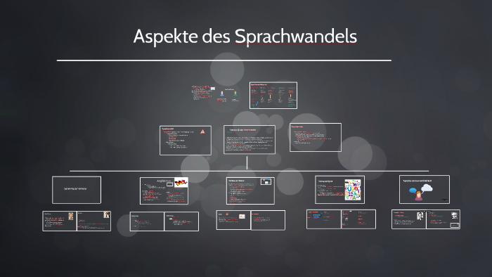 Aspekte Des Sprachwandels By Isabel Stock