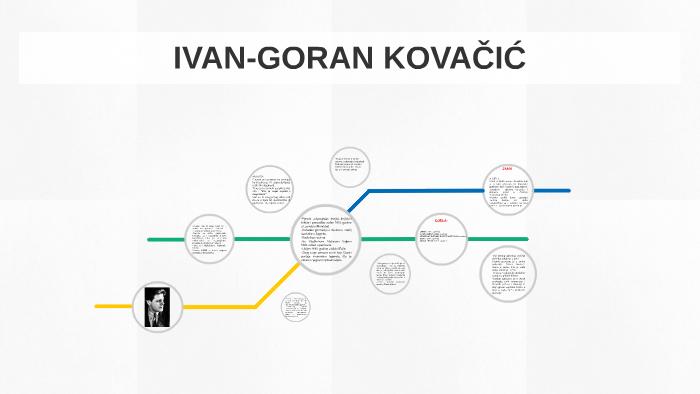 Ivan Goran Kovacic By Atif Hadzidedic On Prezi Next