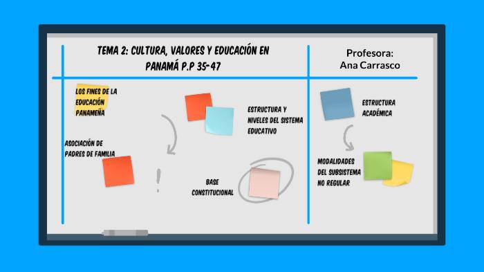La Educación En El Estado Panameño By Ana Carrasco On Prezi Next