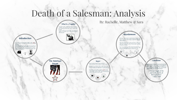 death of a salesman analysis american dream