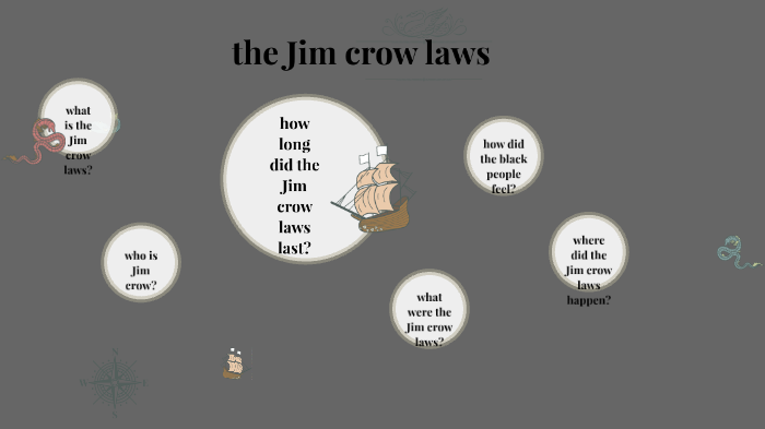 how long did the jim crow laws last