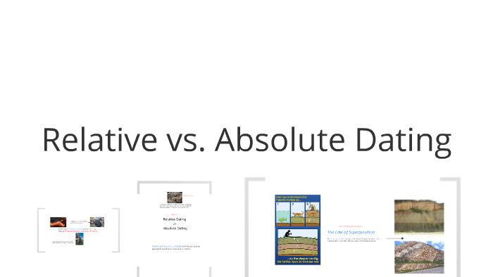 relativ vs absolut dating jämföra priser på online dating webbplatser