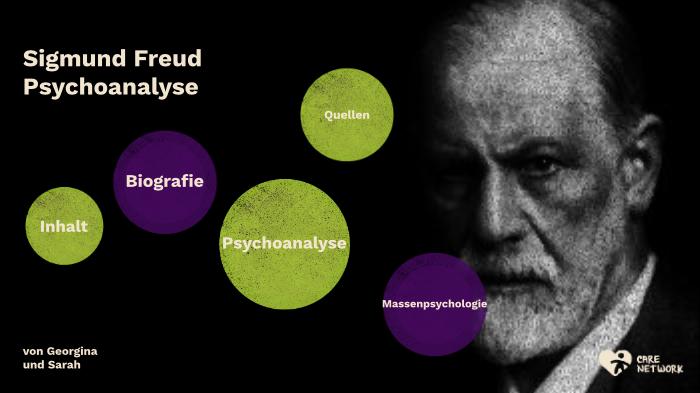 Sigmund Freud By Sarah Siekmann On Prezi Next