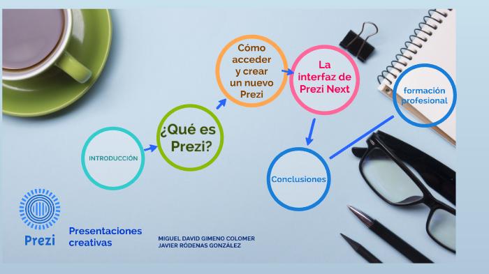 Presentación Prezi 2018 By Javi Rodenas