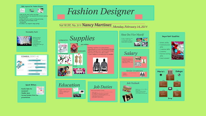Fashion Designer By Nancy Martinez On Prezi Next