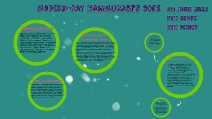 compare and contrast our modern laws to hammurabis code